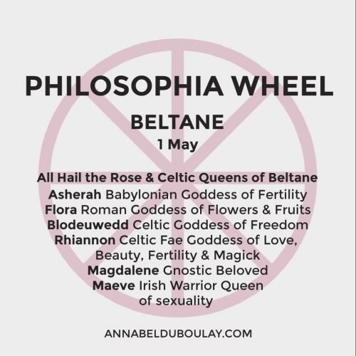 Philosophia Wheel 01.05.20 - Annabel Du Boulay